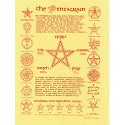 The Pentagram Pagan Poster