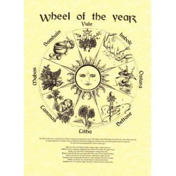 Wheel Of The Year (Black) Pagan Poster