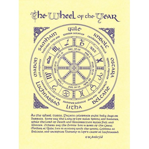 Wheel Of The Year (Blue) Pagan Poster